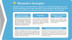 Nintendo's Strengths