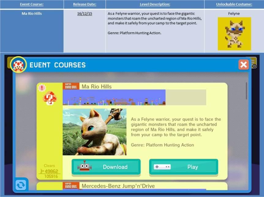Felyne Event Course