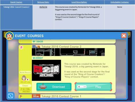 Tokaigi 2016 Contest Course 2