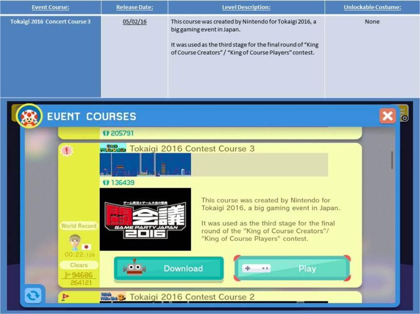 Tokaigi 2016 Contest Course 3