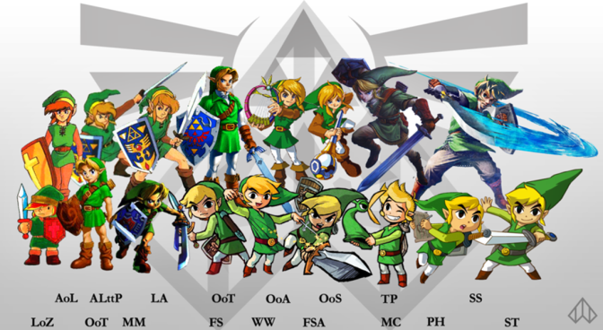 Zelda Through The Ages