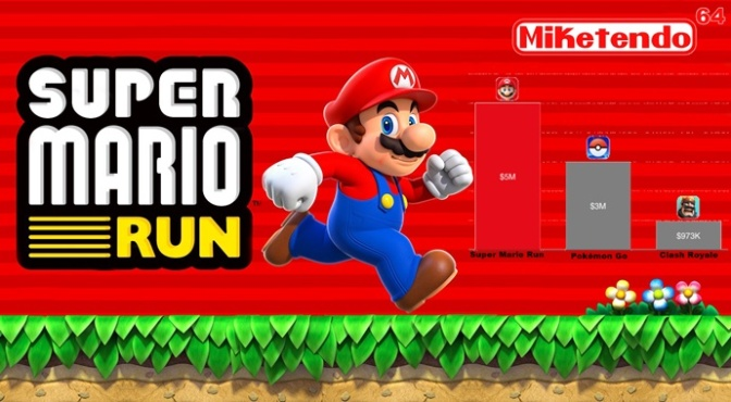 You Can now Pre-Register for Super Mario Run For Android Devices