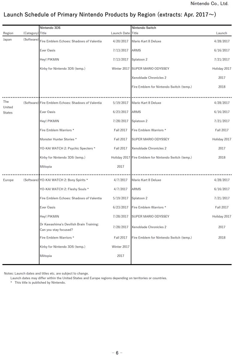 nintendo-schedule-2