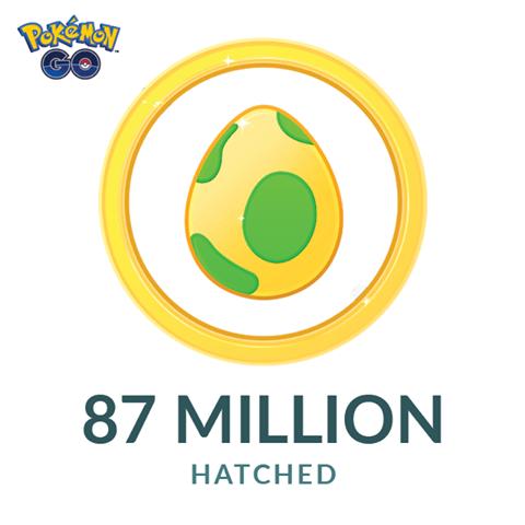 Pokemon Go Eggs hatched