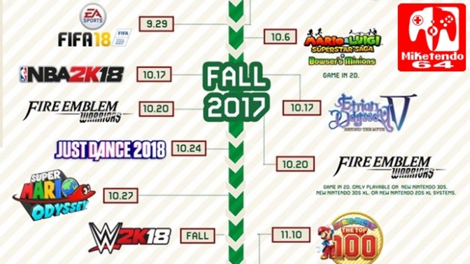 Nintendo Publish Infographic Of Upcoming Games For Switch & 3DS For Fall, Holiday 2017 & Early 2018